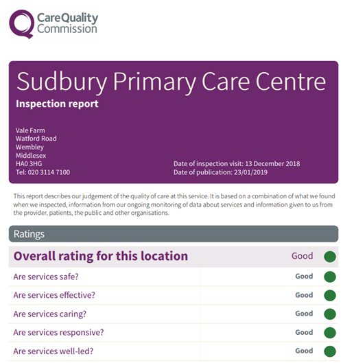 Sudbury Surgery CQC Inspection Report Jan2019